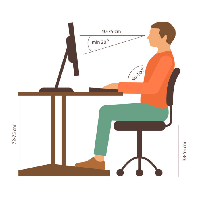 ergonomische houding